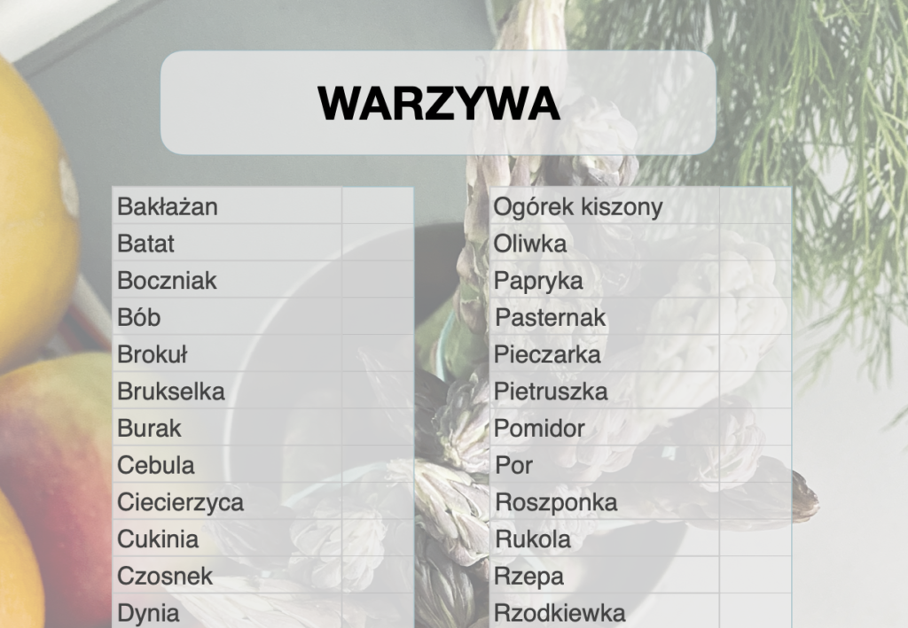 Lista różnorodności BLW